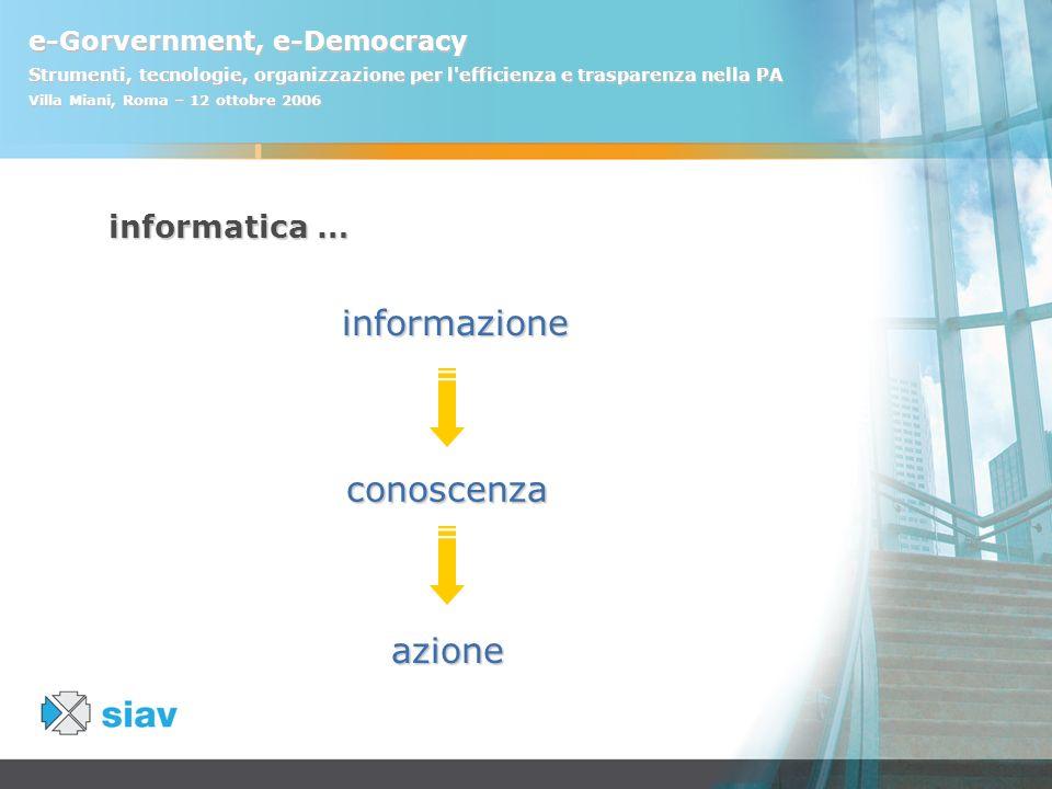 informatica … informazione conoscenza azione