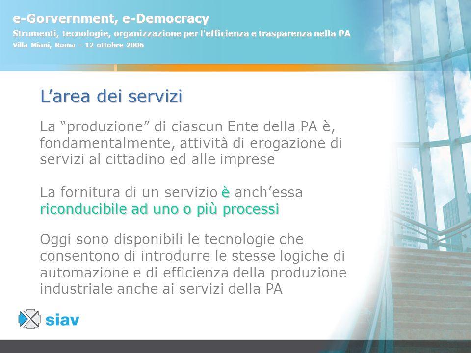 L'area dei servizi La produzione di ciascun Ente della PA è, fondamentalmente, attività di erogazione di servizi al cittadino ed alle imprese.
