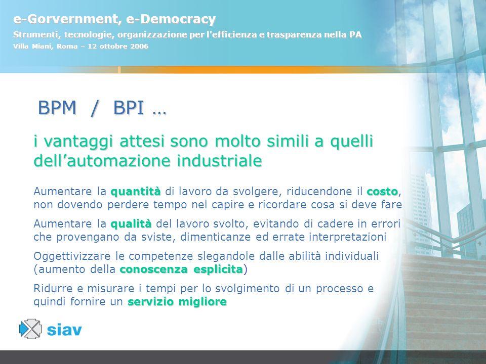 BPM / BPI … i vantaggi attesi sono molto simili a quelli dell'automazione industriale.