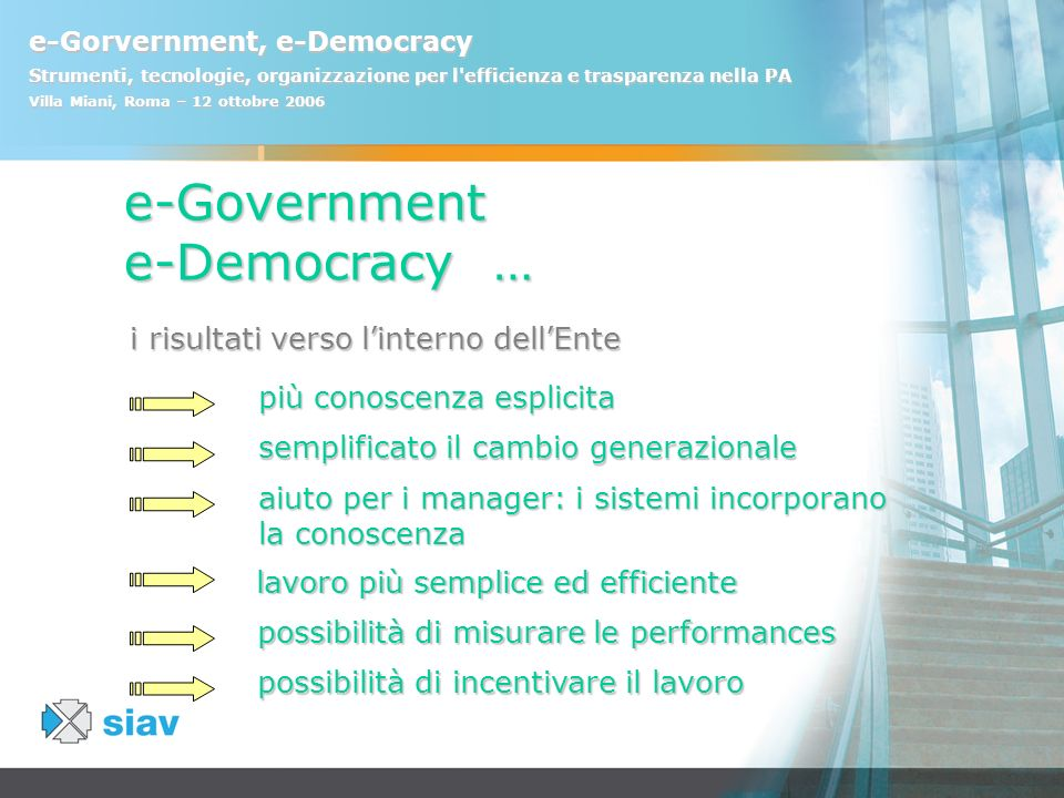 e-Government e-Democracy … i risultati verso l'interno dell'Ente
