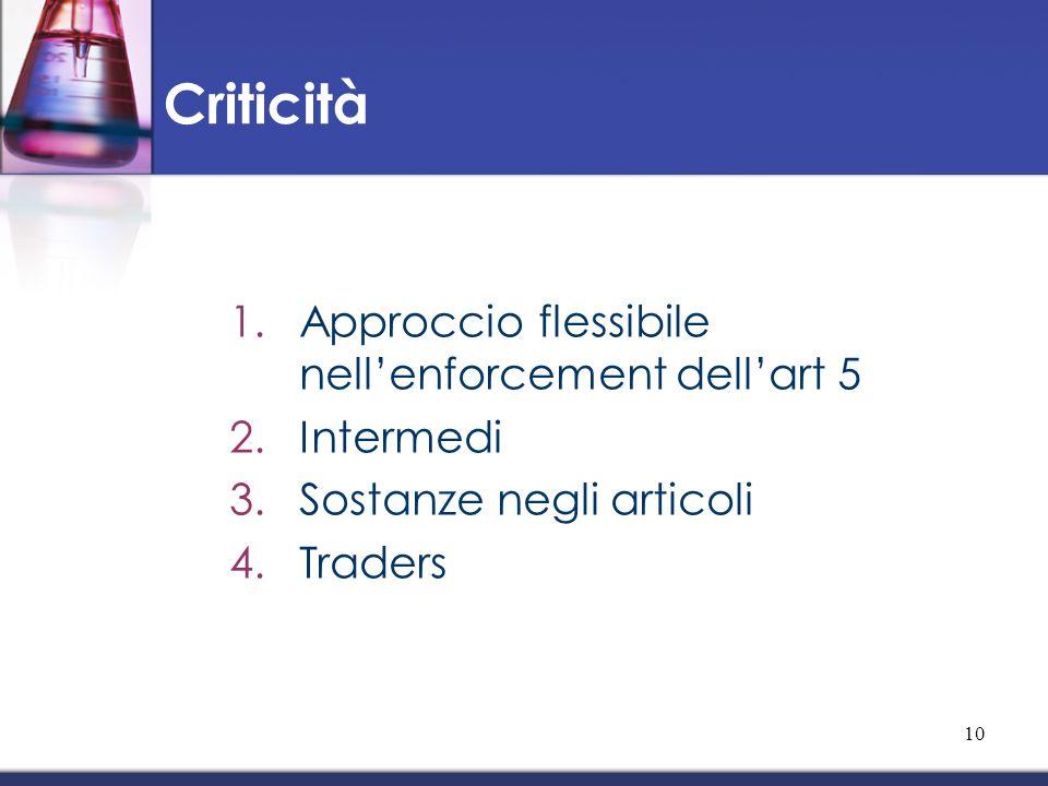Criticità Approccio flessibile nell'enforcement dell'art 5 Intermedi