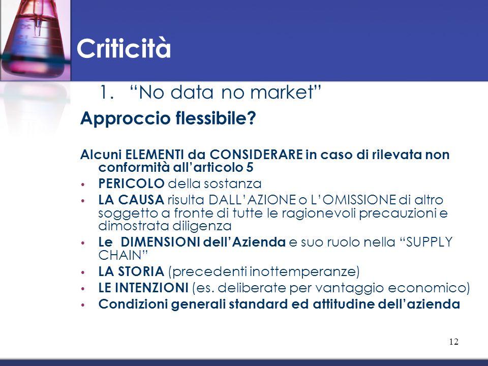 Criticità No data no market Approccio flessibile