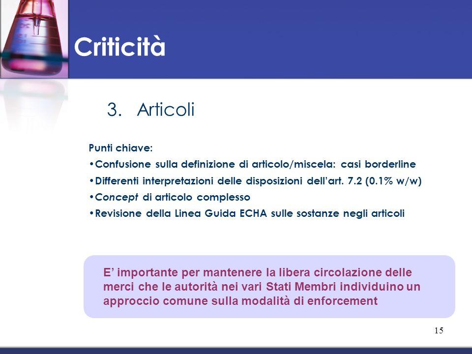 Criticità Articoli. Punti chiave: Confusione sulla definizione di articolo/miscela: casi borderline.