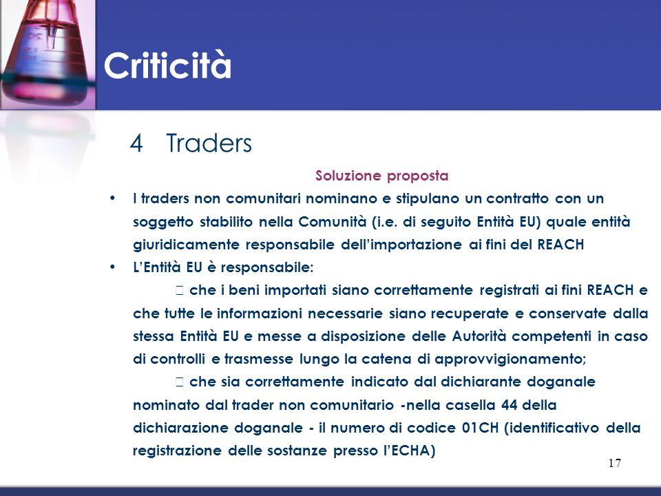 Criticità Traders Soluzione proposta