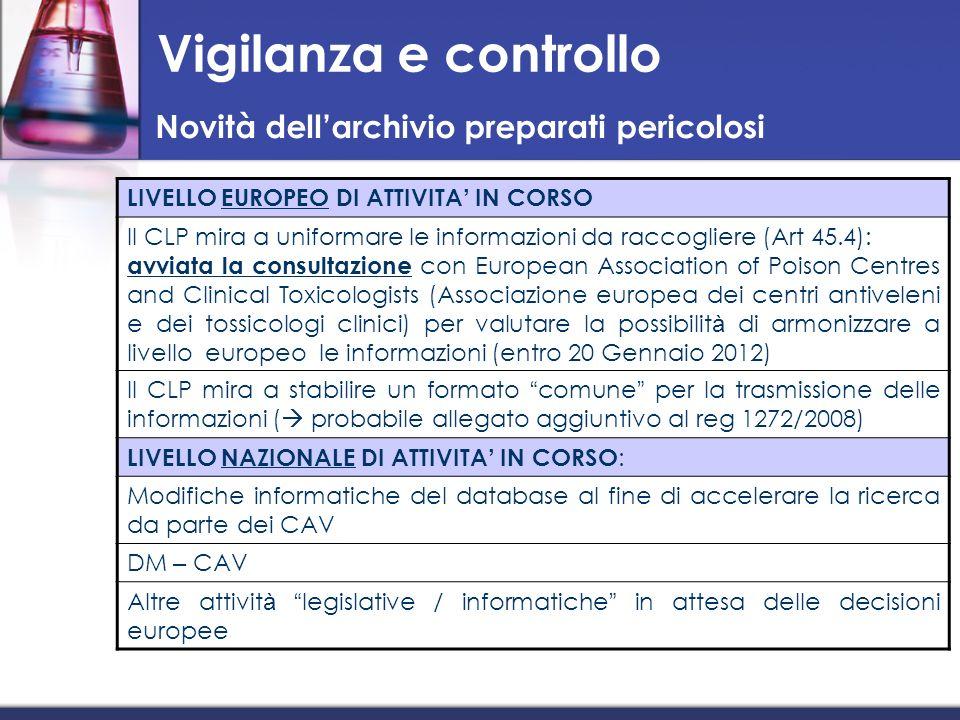 Vigilanza e controllo Novità dell'archivio preparati pericolosi