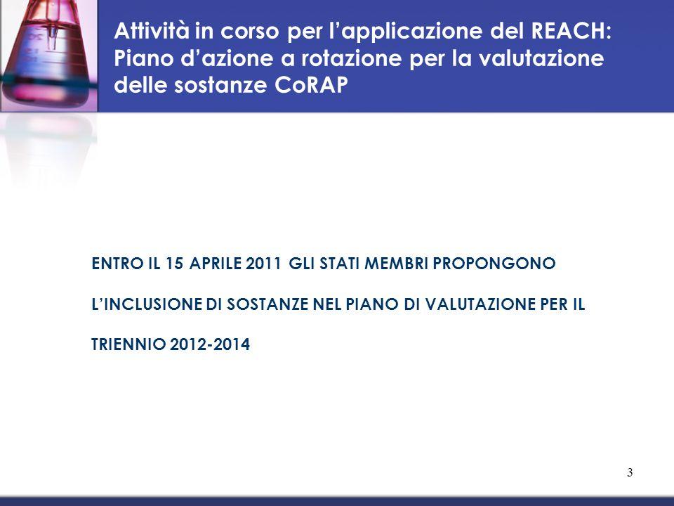 Attività in corso per l'applicazione del REACH: Piano d'azione a rotazione per la valutazione delle sostanze CoRAP