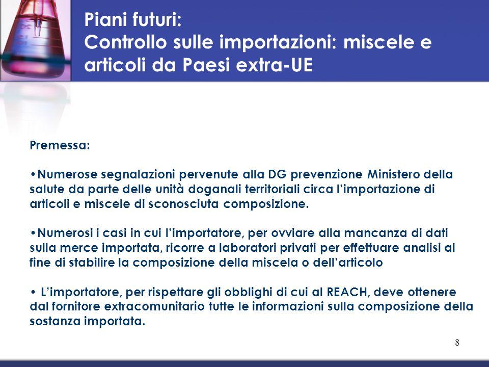 Controllo sulle importazioni: miscele e articoli da Paesi extra-UE