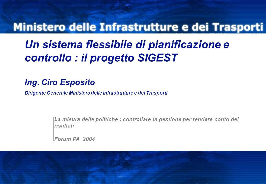 Un sistema flessibile di pianificazione e controllo : il progetto SIGEST Ing. Ciro Esposito Dirigente Generale Ministero delle Infrastrutture e dei Trasporti