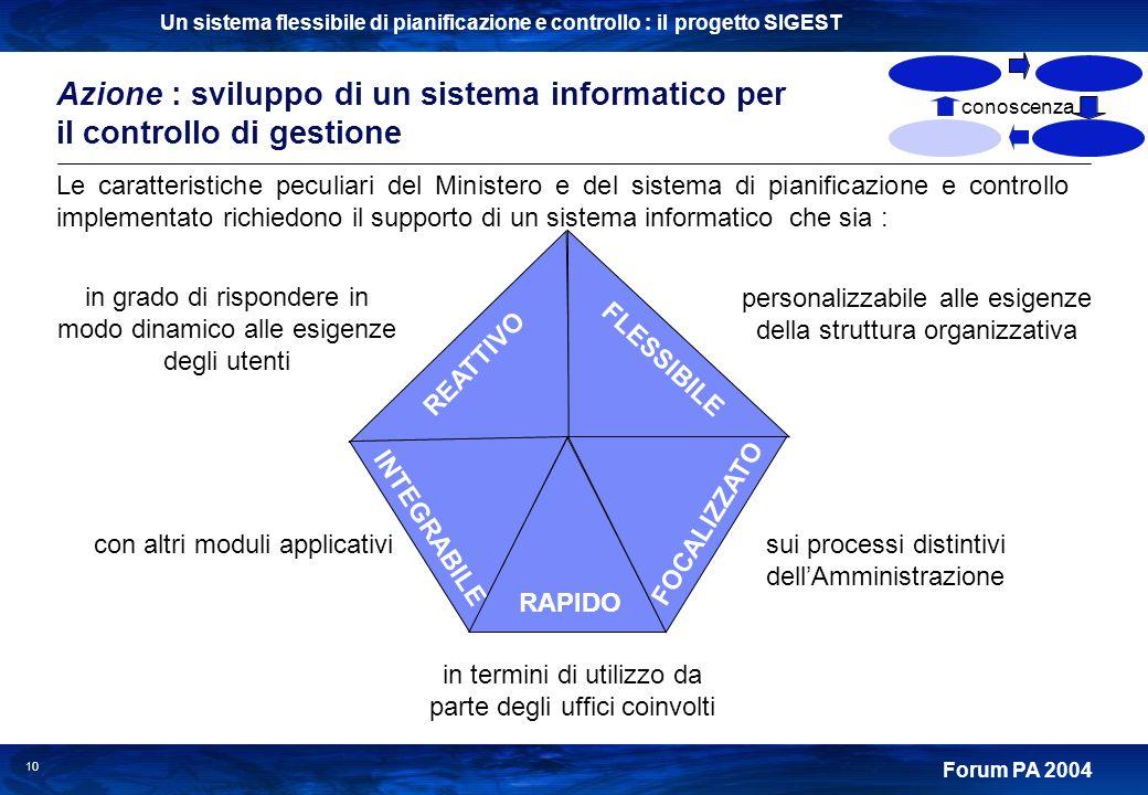 Azione : sviluppo di un sistema informatico per