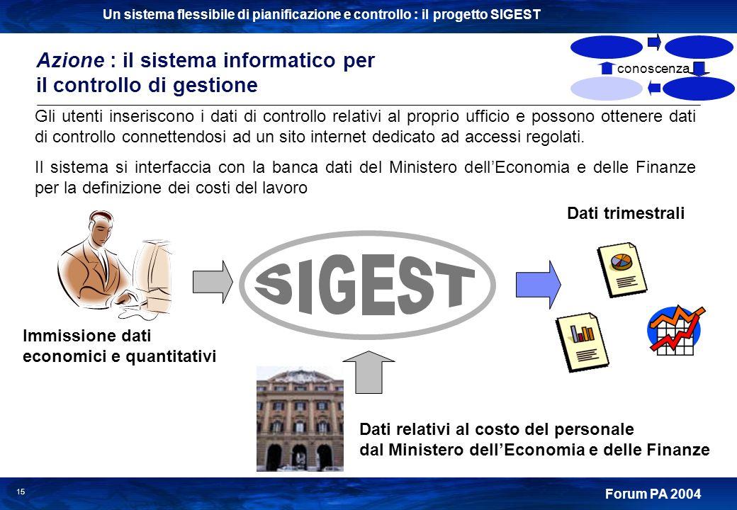 Azione : il sistema informatico per il controllo di gestione