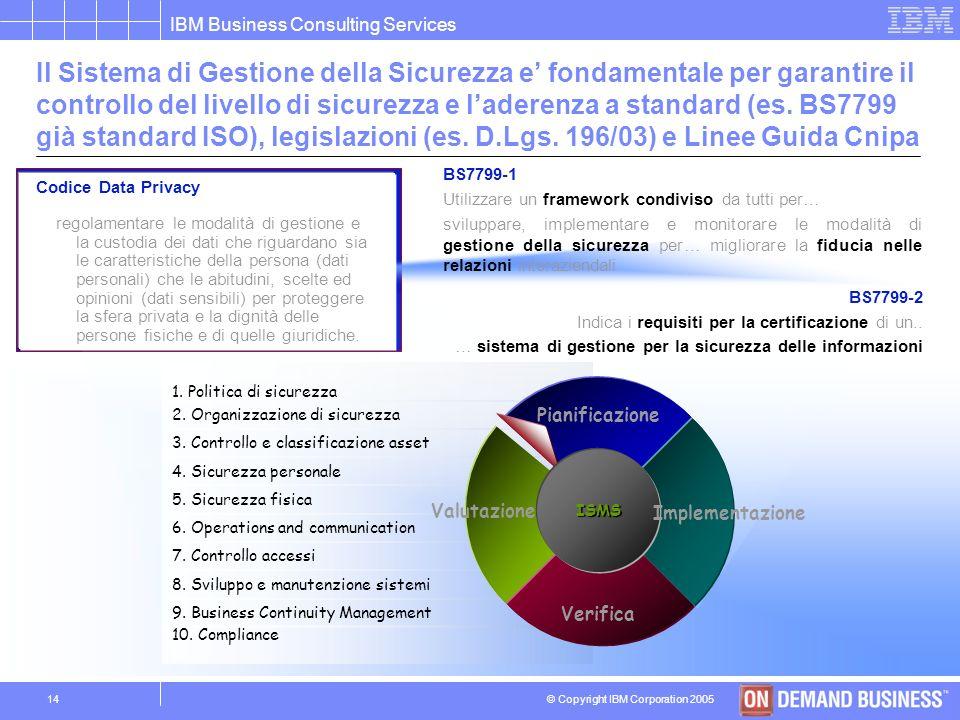 Il Sistema di Gestione della Sicurezza e' fondamentale per garantire il controllo del livello di sicurezza e l'aderenza a standard (es. BS7799 già standard ISO), legislazioni (es. D.Lgs. 196/03) e Linee Guida Cnipa