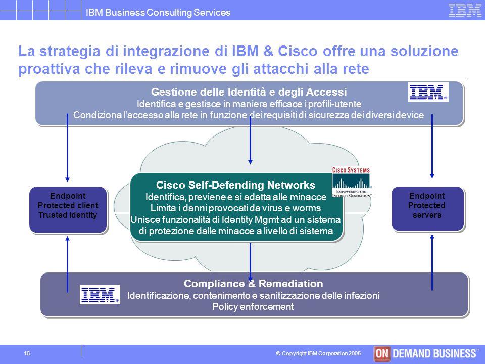 La strategia di integrazione di IBM & Cisco offre una soluzione proattiva che rileva e rimuove gli attacchi alla rete