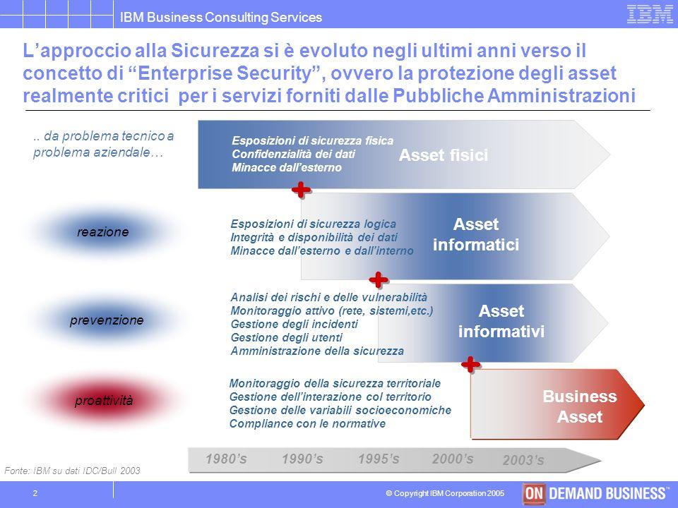 L'approccio alla Sicurezza si è evoluto negli ultimi anni verso il concetto di Enterprise Security , ovvero la protezione degli asset realmente critici per i servizi forniti dalle Pubbliche Amministrazioni