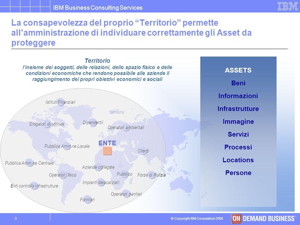 La consapevolezza del proprio Territorio permette all'amministrazione di individuare correttamente gli Asset da proteggere