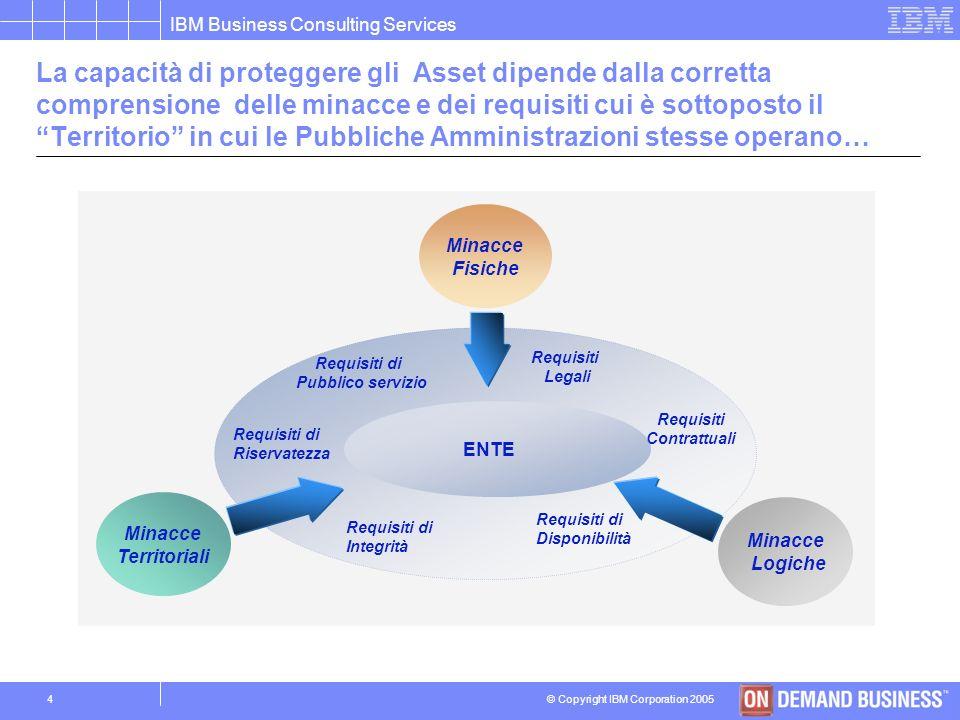 La capacità di proteggere gli Asset dipende dalla corretta comprensione delle minacce e dei requisiti cui è sottoposto il Territorio in cui le Pubbliche Amministrazioni stesse operano…