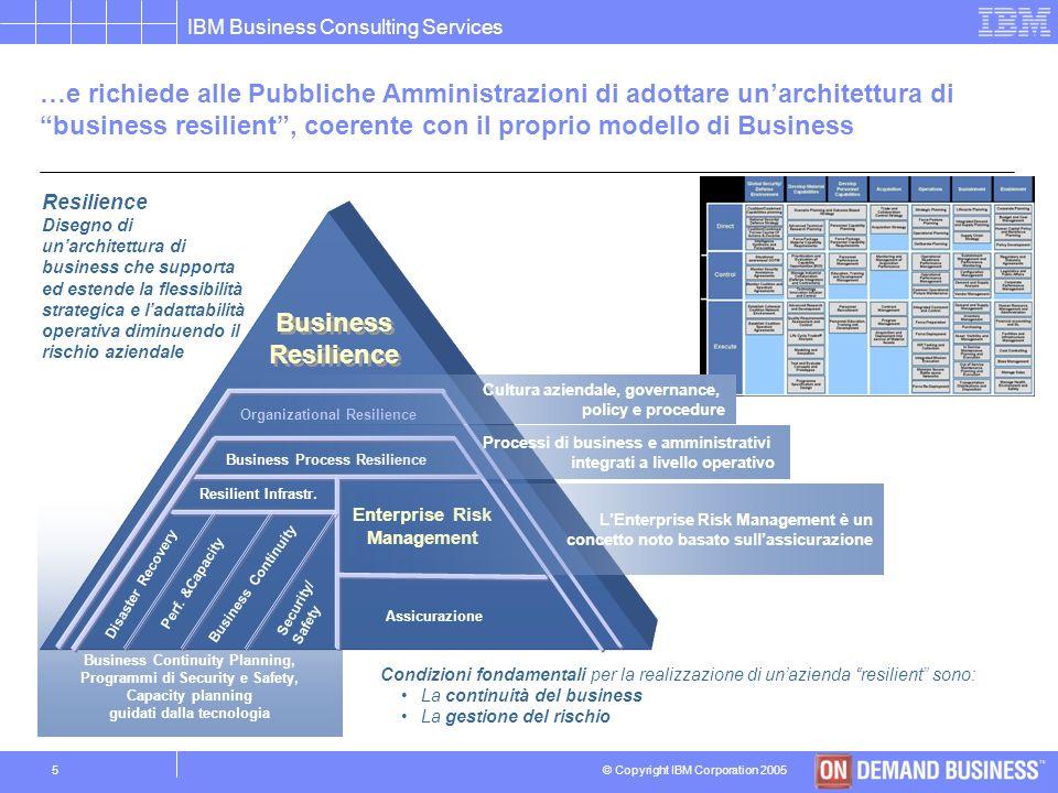 …e richiede alle Pubbliche Amministrazioni di adottare un'architettura di business resilient , coerente con il proprio modello di Business