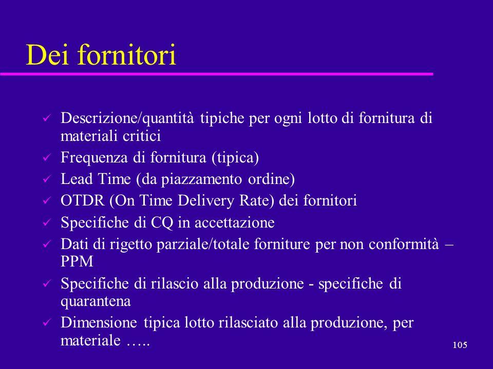 Dei fornitori Descrizione/quantità tipiche per ogni lotto di fornitura di materiali critici. Frequenza di fornitura (tipica)