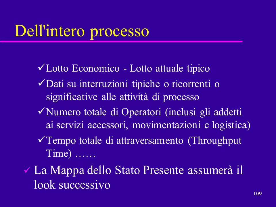Dell intero processo Lotto Economico - Lotto attuale tipico. Dati su interruzioni tipiche o ricorrenti o significative alle attività di processo.