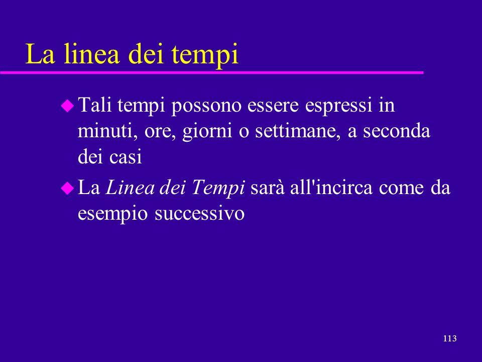 La linea dei tempi Tali tempi possono essere espressi in minuti, ore, giorni o settimane, a seconda dei casi.