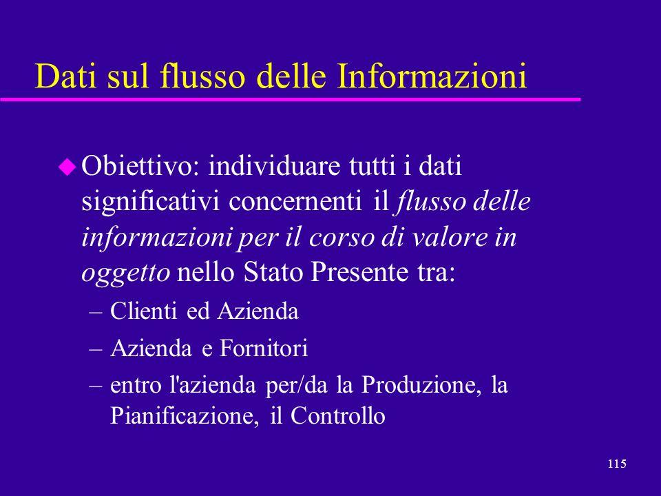 Dati sul flusso delle Informazioni