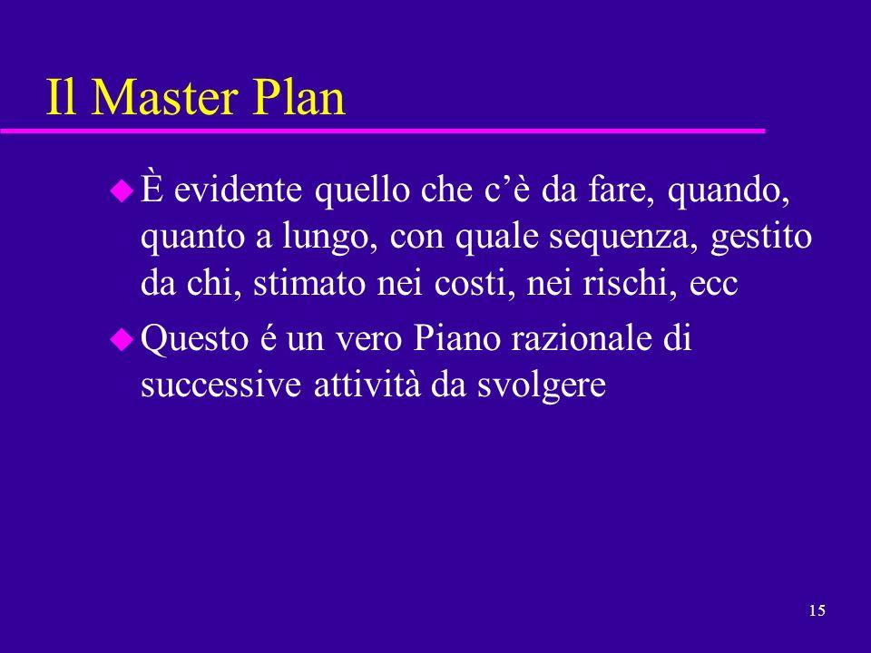 Il Master PlanÈ evidente quello che c'è da fare, quando, quanto a lungo, con quale sequenza, gestito da chi, stimato nei costi, nei rischi, ecc.