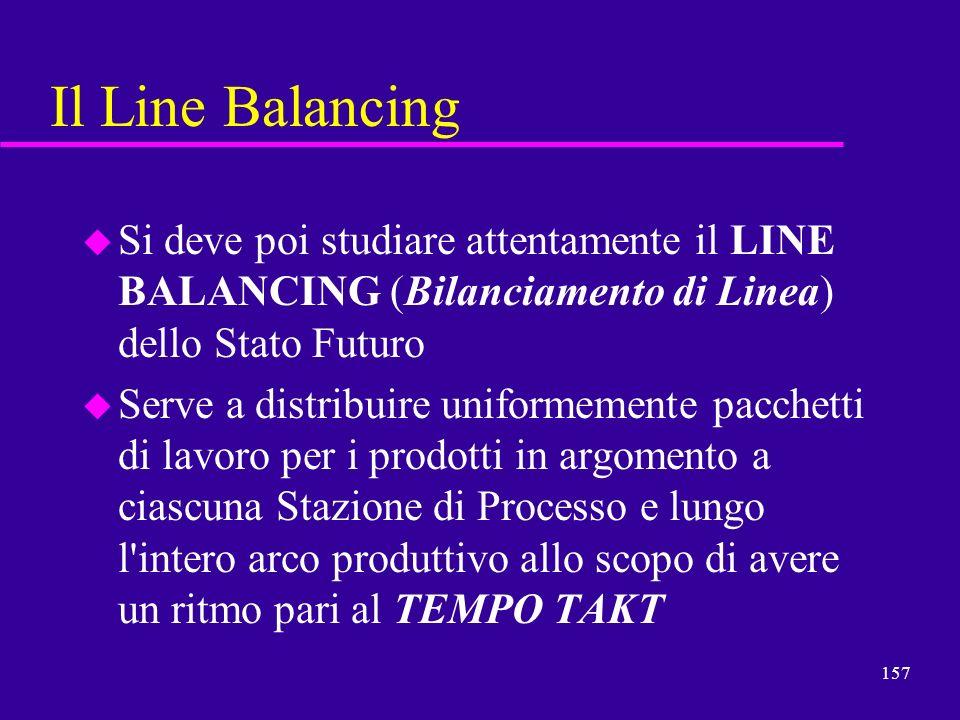 Il Line Balancing Si deve poi studiare attentamente il LINE BALANCING (Bilanciamento di Linea) dello Stato Futuro.