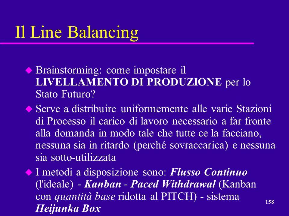 Il Line Balancing Brainstorming: come impostare il LIVELLAMENTO DI PRODUZIONE per lo Stato Futuro