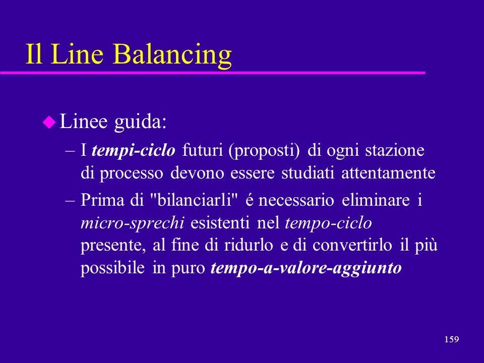 Il Line Balancing Linee guida: