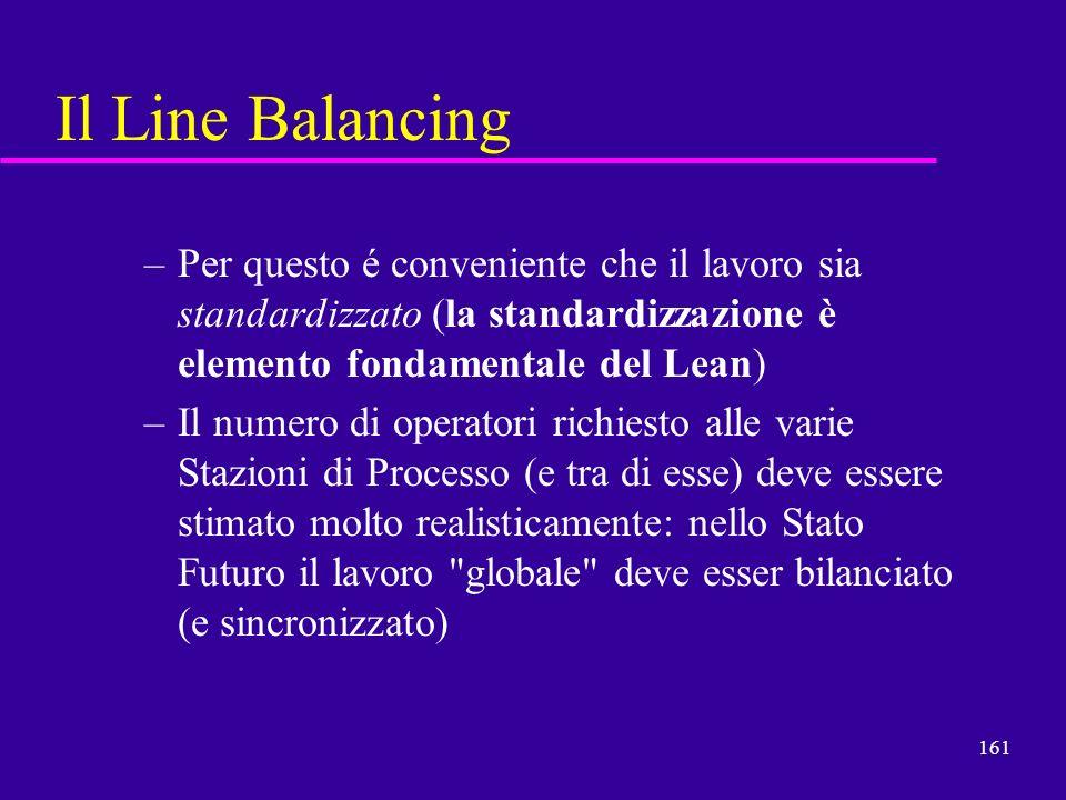 Il Line Balancing Per questo é conveniente che il lavoro sia standardizzato (la standardizzazione è elemento fondamentale del Lean)