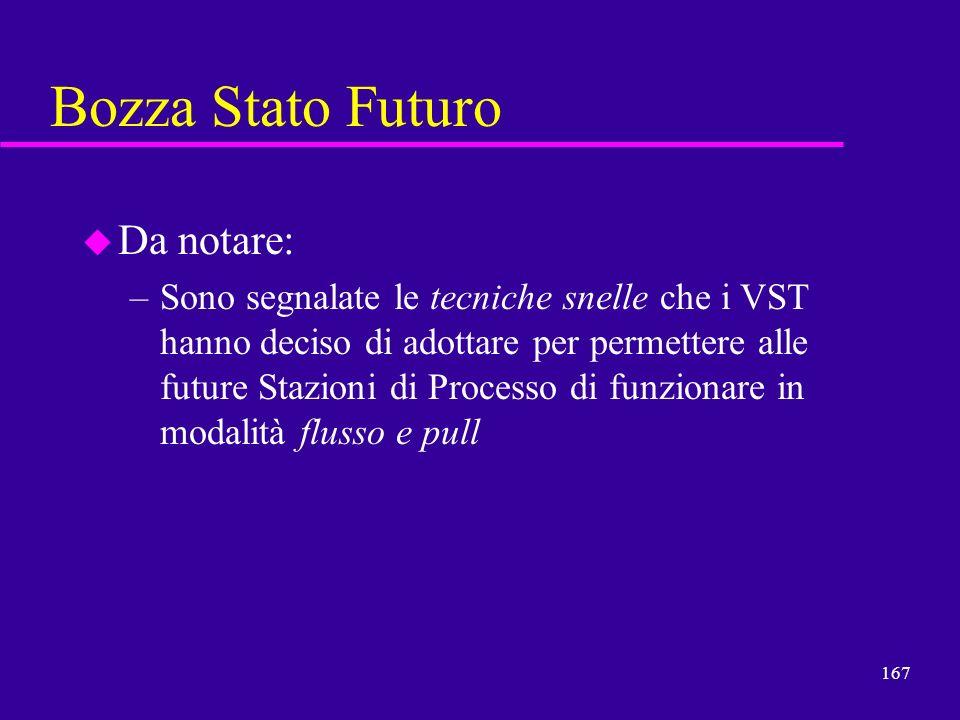 Bozza Stato Futuro Da notare: