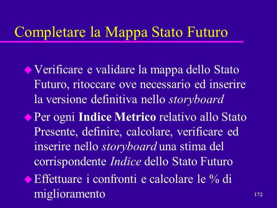 Completare la Mappa Stato Futuro