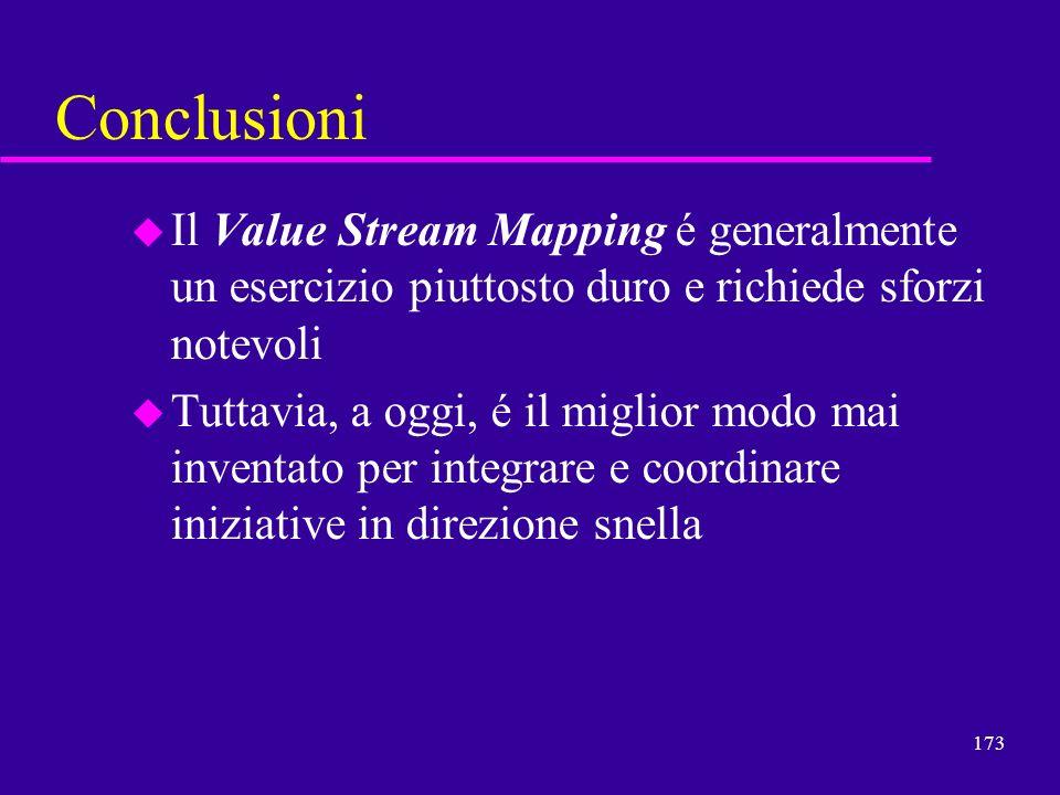 Conclusioni Il Value Stream Mapping é generalmente un esercizio piuttosto duro e richiede sforzi notevoli.