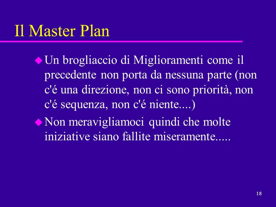 Il Master Plan