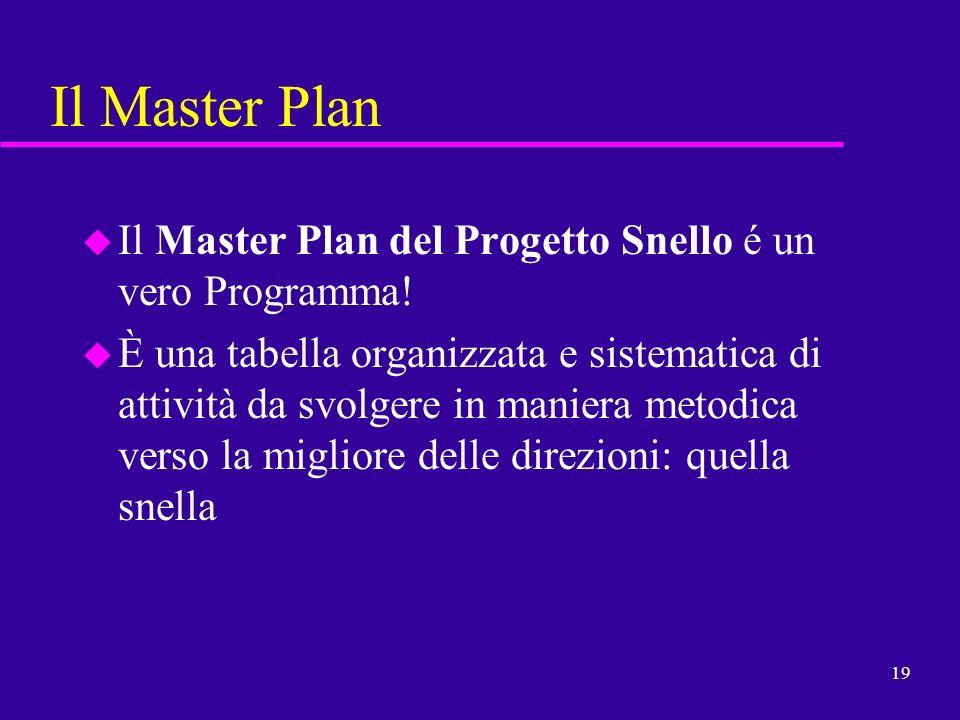 Il Master Plan Il Master Plan del Progetto Snello é un vero Programma!