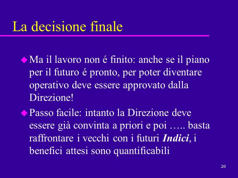 La decisione finale