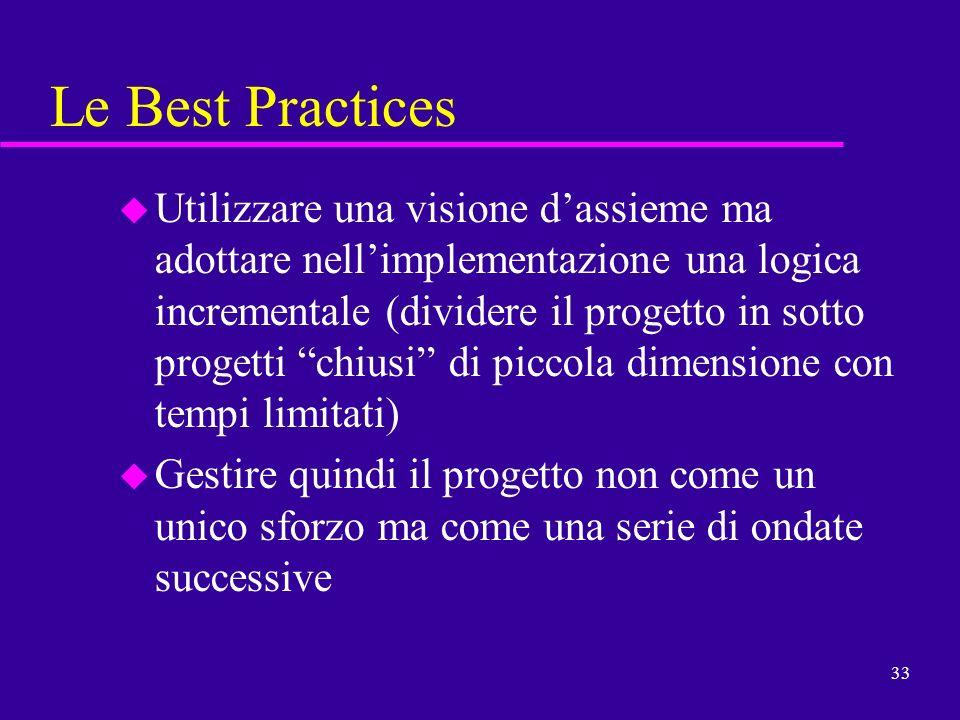 Le Best Practices