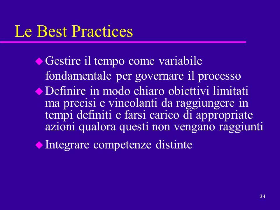 Le Best Practices Gestire il tempo come variabile fondamentale per governare il processo.