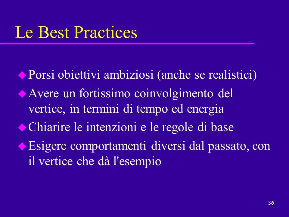 Le Best Practices Porsi obiettivi ambiziosi (anche se realistici)