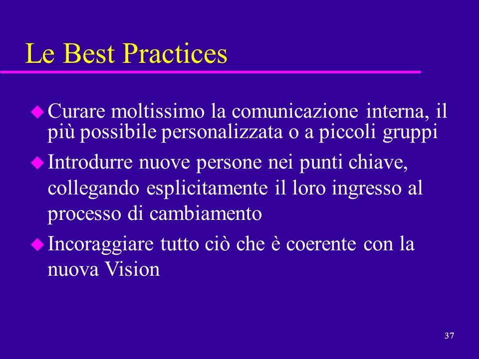 Le Best PracticesCurare moltissimo la comunicazione interna, il più possibile personalizzata o a piccoli gruppi.