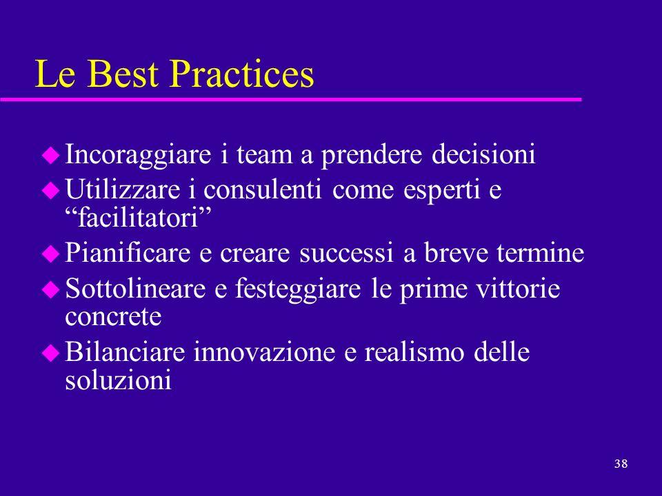 Le Best Practices Incoraggiare i team a prendere decisioni