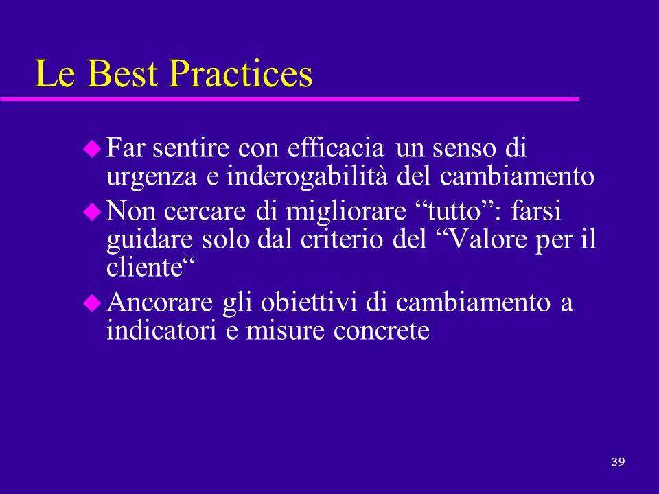 Le Best Practices Far sentire con efficacia un senso di urgenza e inderogabilità del cambiamento.