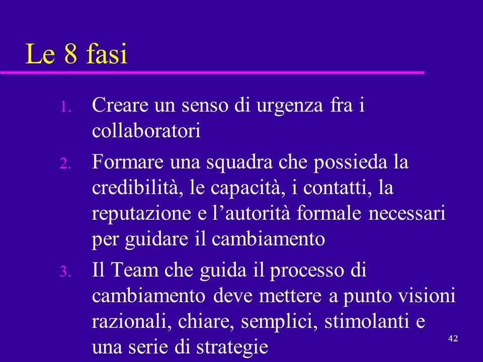 Le 8 fasi Creare un senso di urgenza fra i collaboratori