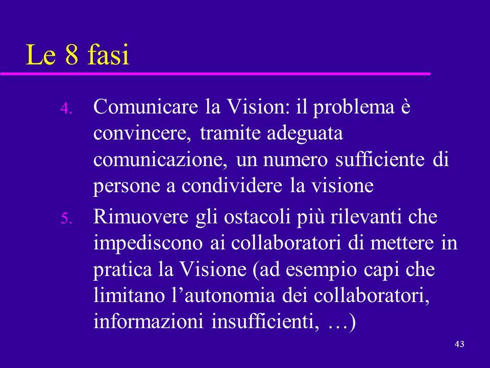Le 8 fasi Comunicare la Vision: il problema è convincere, tramite adeguata comunicazione, un numero sufficiente di persone a condividere la visione.