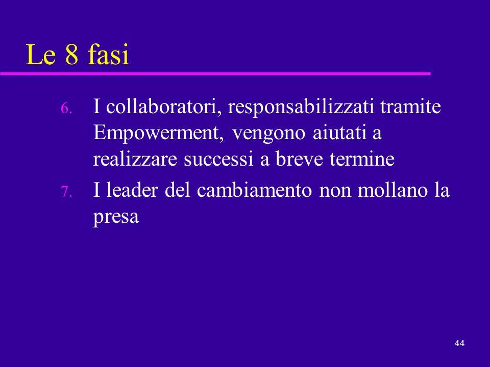 Le 8 fasi I collaboratori, responsabilizzati tramite Empowerment, vengono aiutati a realizzare successi a breve termine.