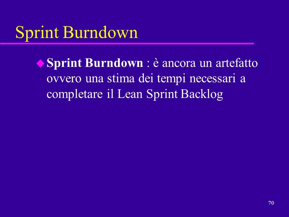 Sprint Burndown Sprint Burndown : è ancora un artefatto ovvero una stima dei tempi necessari a completare il Lean Sprint Backlog.