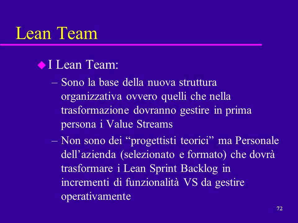 Lean TeamI Lean Team: