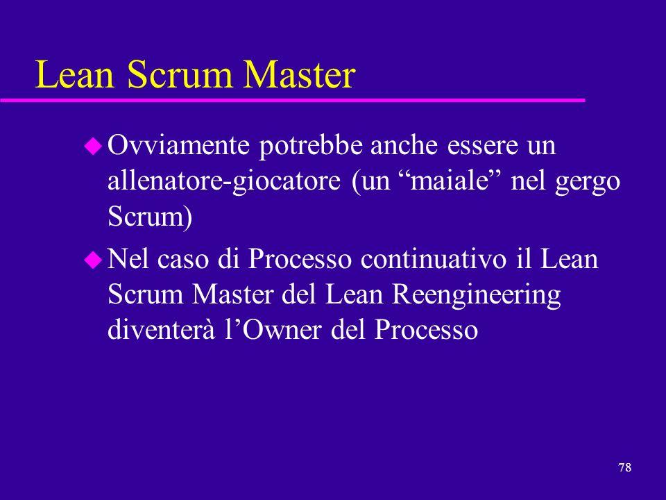 Lean Scrum Master Ovviamente potrebbe anche essere un allenatore-giocatore (un maiale nel gergo Scrum)