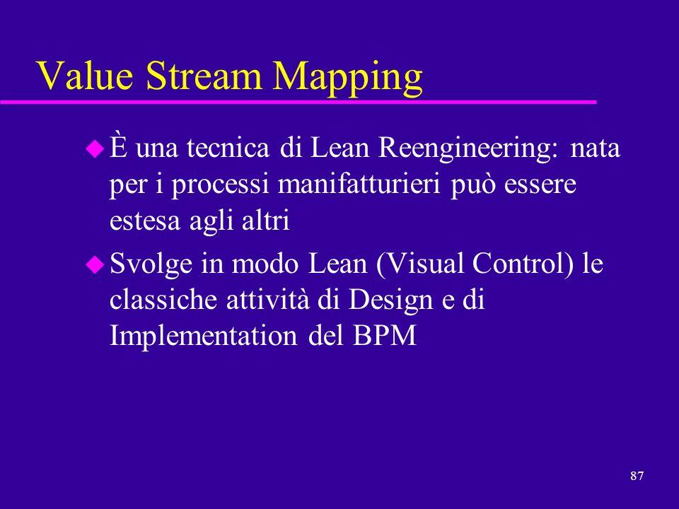 Value Stream Mapping È una tecnica di Lean Reengineering: nata per i processi manifatturieri può essere estesa agli altri.