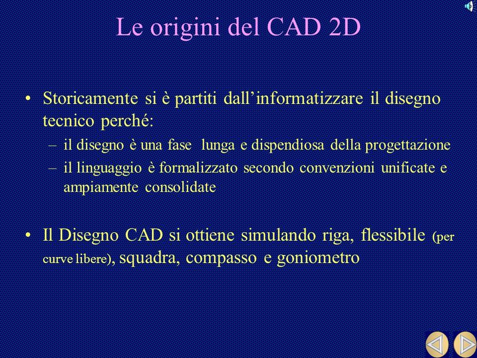 Le origini del CAD 2D Storicamente si è partiti dall'informatizzare il disegno tecnico perché: