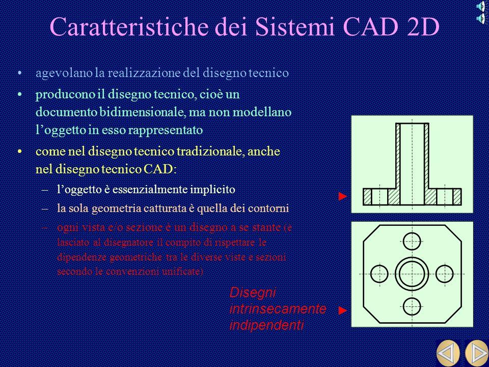 Caratteristiche dei Sistemi CAD 2D
